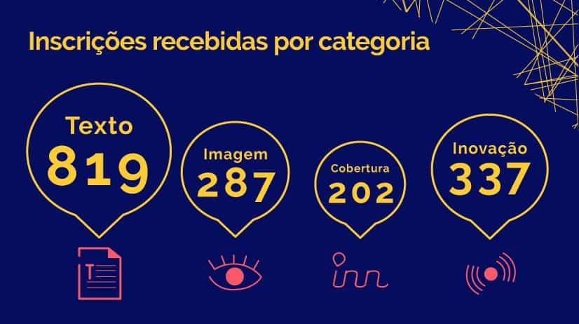 Graficos Premio_GGM2015-Portugues_02