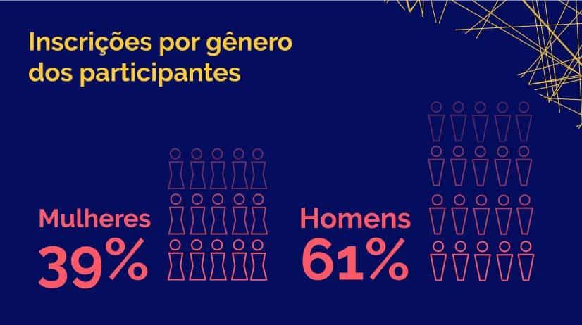 Graficos Premio_GGM2015-Portugues_04